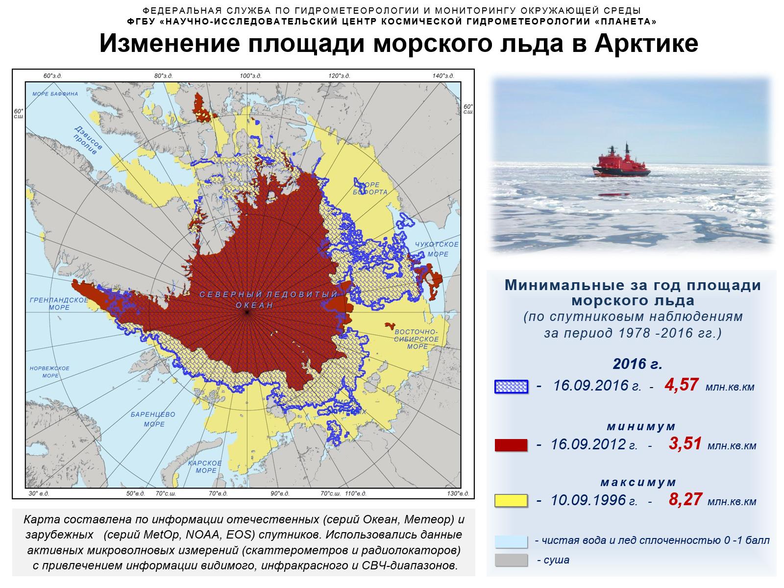 Справка в бассейн для граждан белоруссии в Москве Богородское